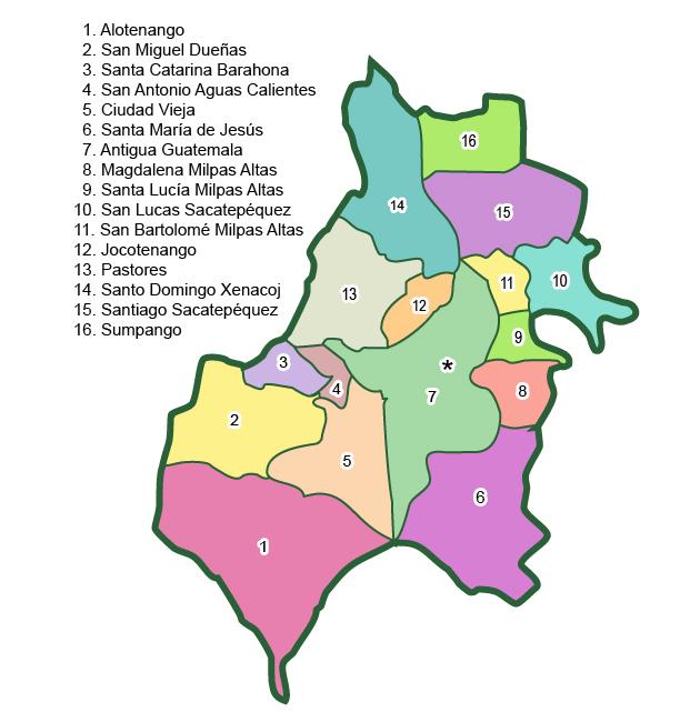 Municipios de Sacatepéquez