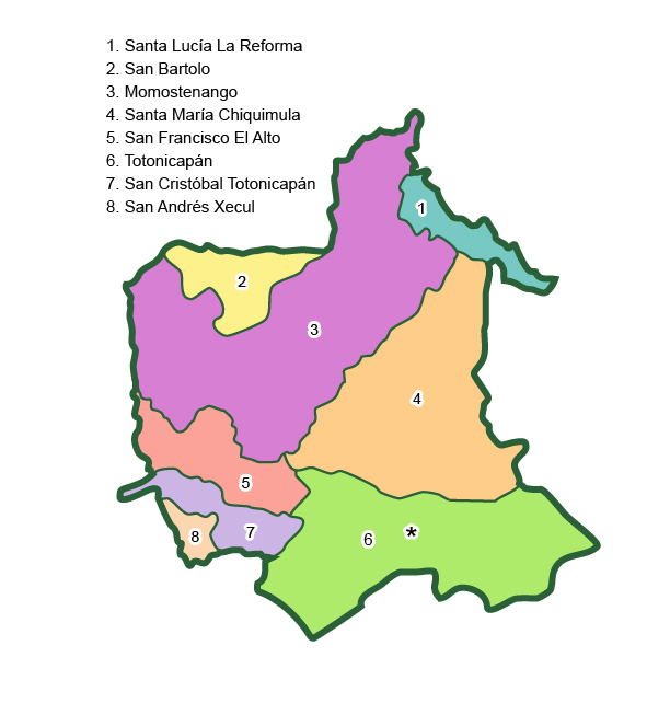 Municipalities of Totonicapán