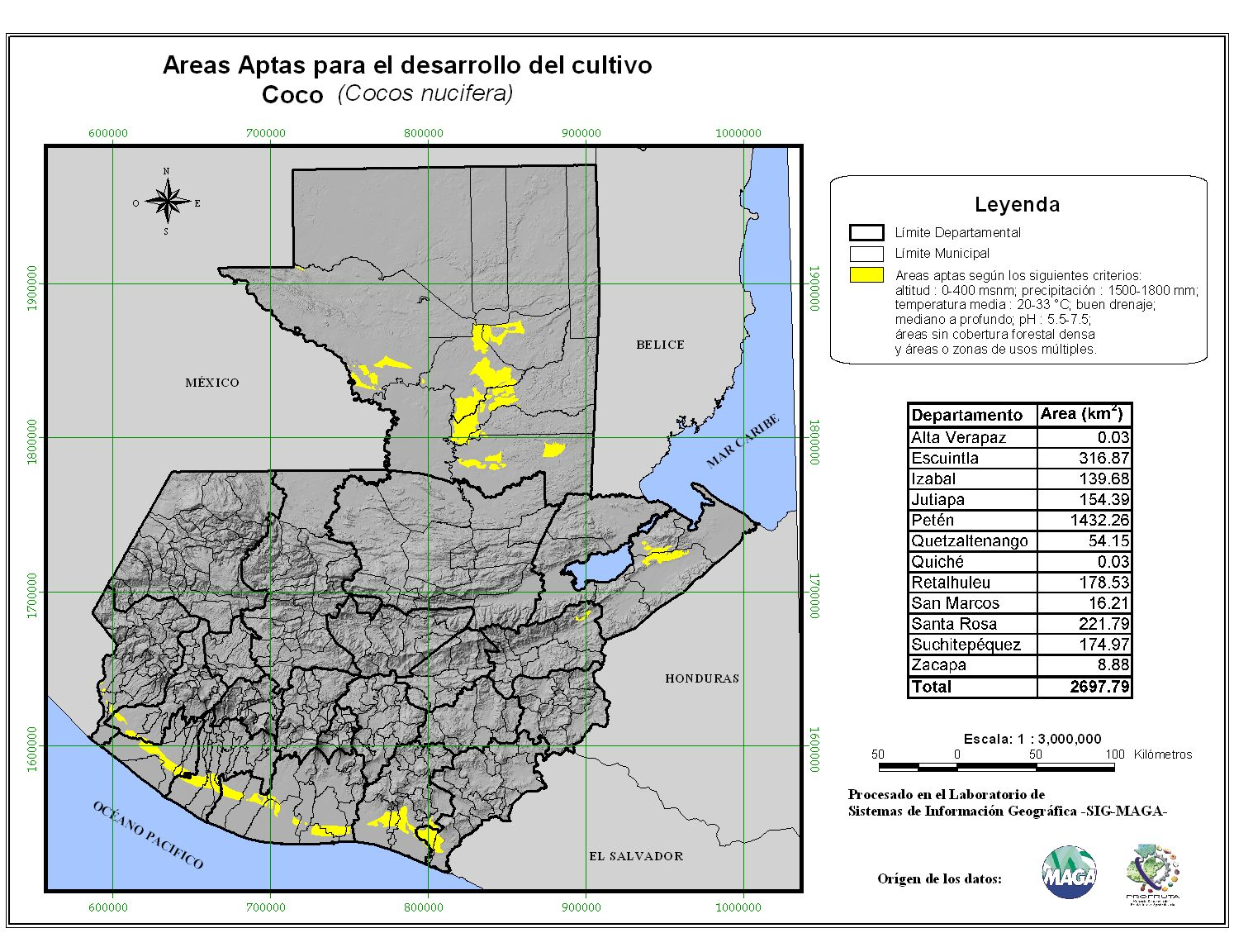 Areas suitable for growing Coconut in Guatemala