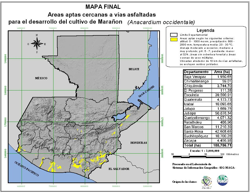 Areas suitable for growing Cashew in Guatemala