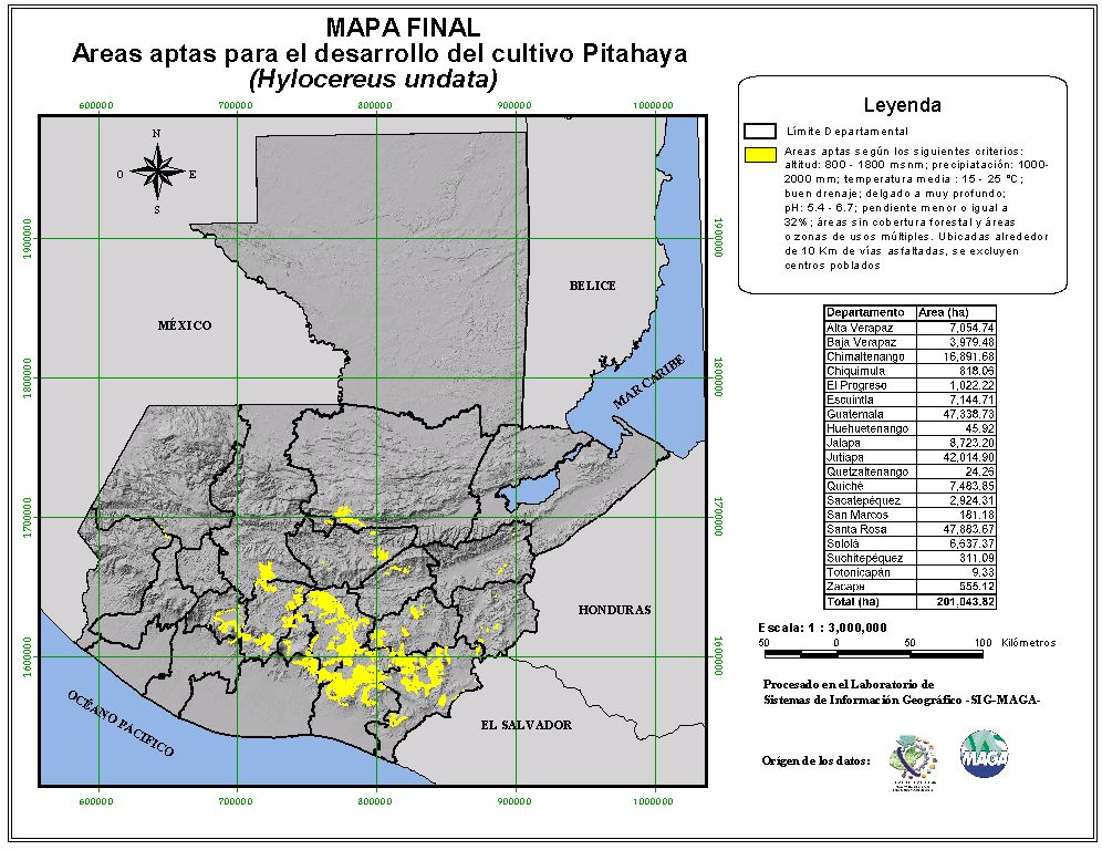 Areas suitable for growing Pitaya in Guatemala
