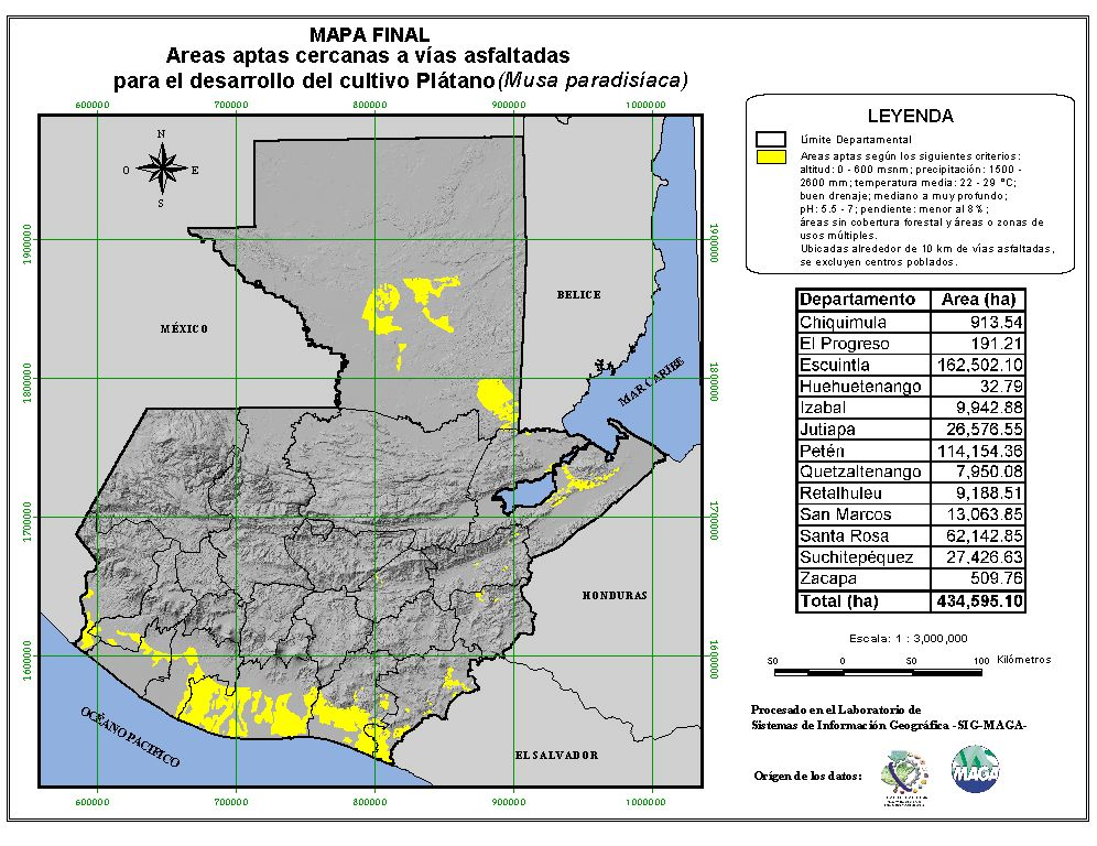 Areas suitable for growing Plantain in Guatemala