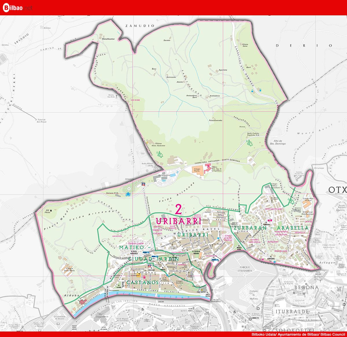 Uríbarri district