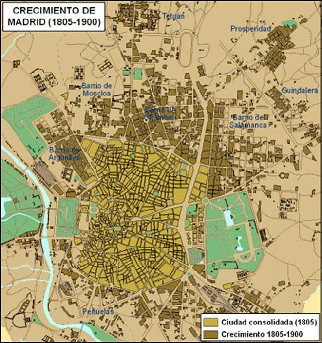 Crecimiento de Madrid 1805-1900