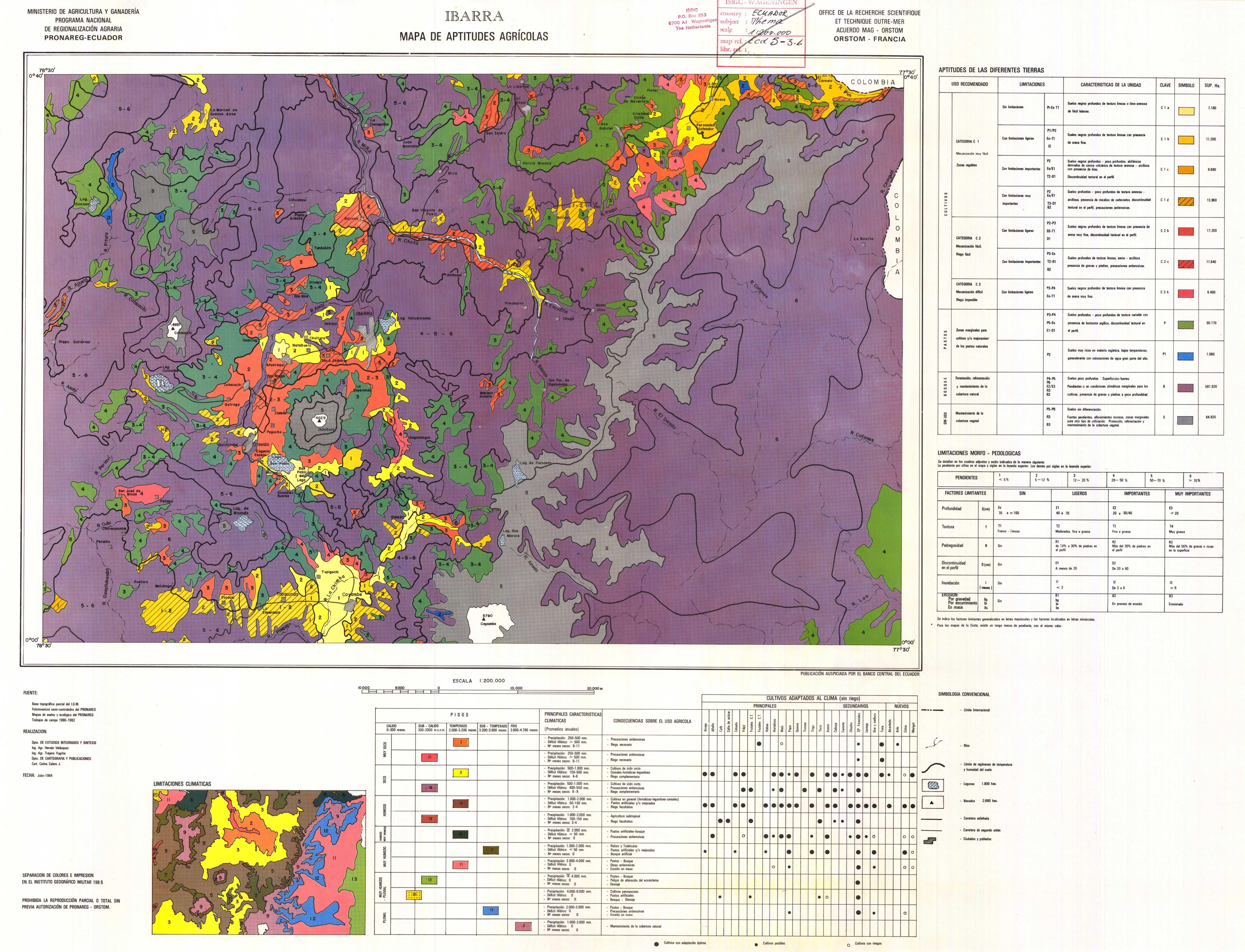 Aptitudes agrícolas de la región de Ibarra 1985