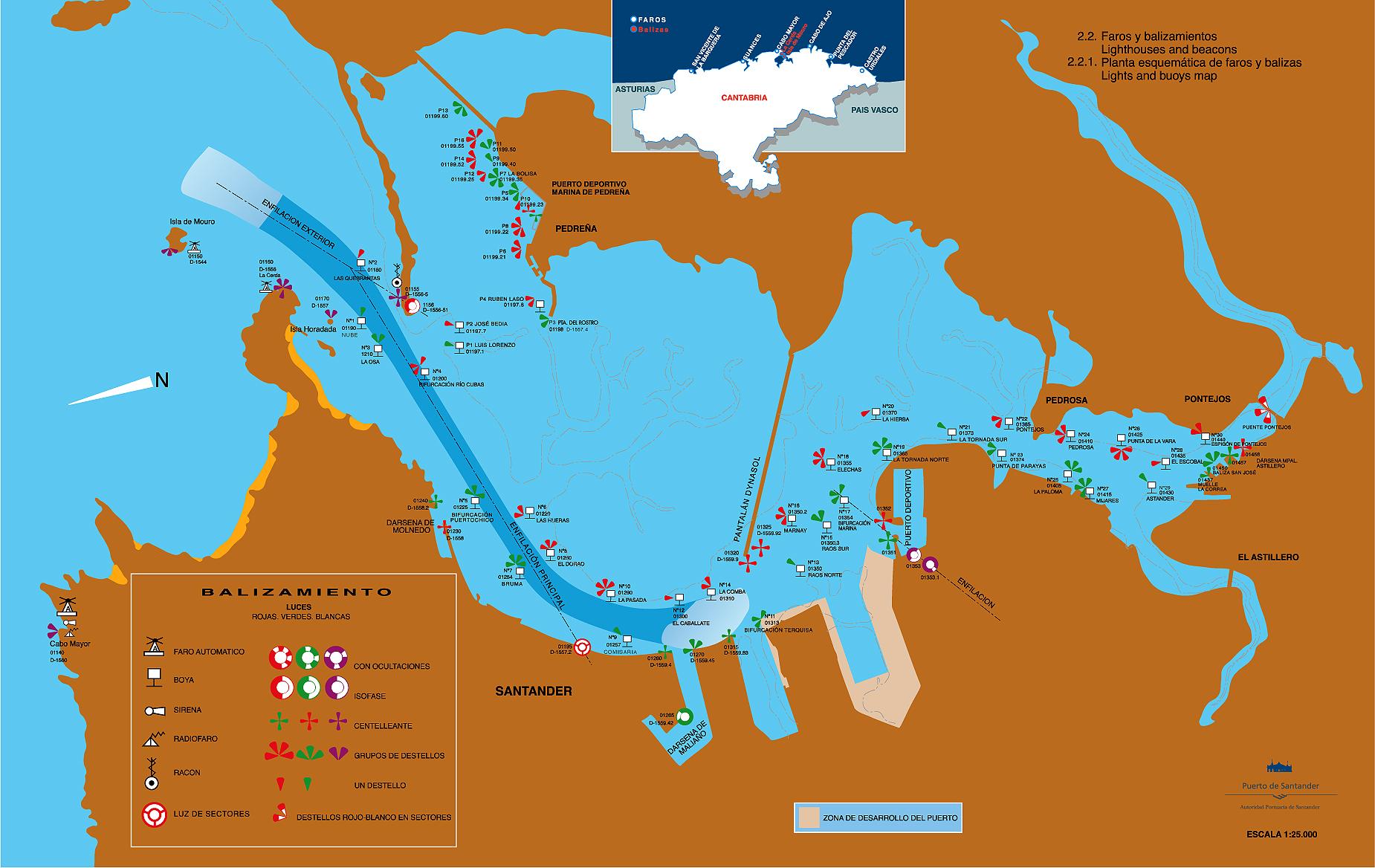 Balizamiento de la Bahía de Santander