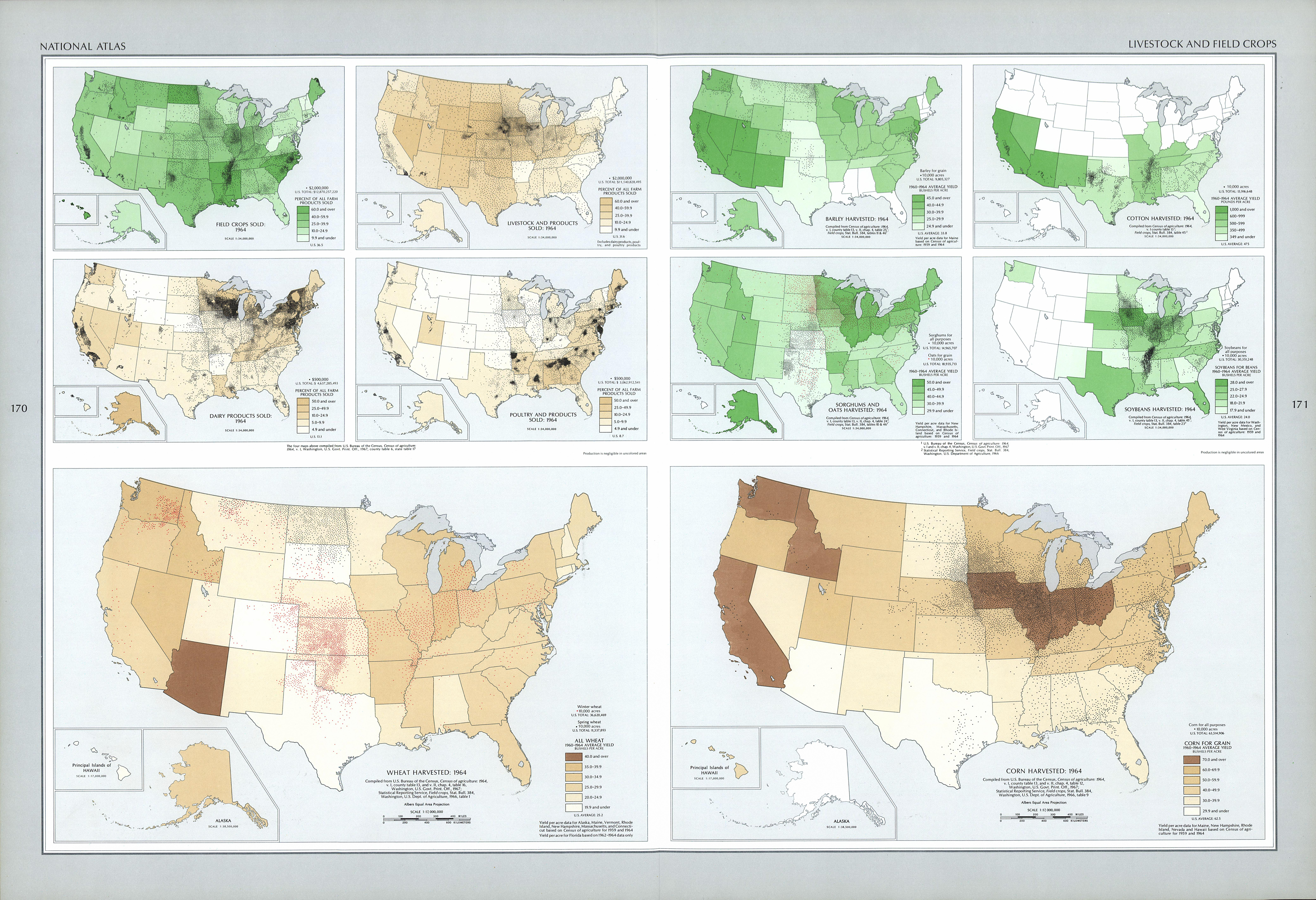 United States Livestock and Field Crops 1970