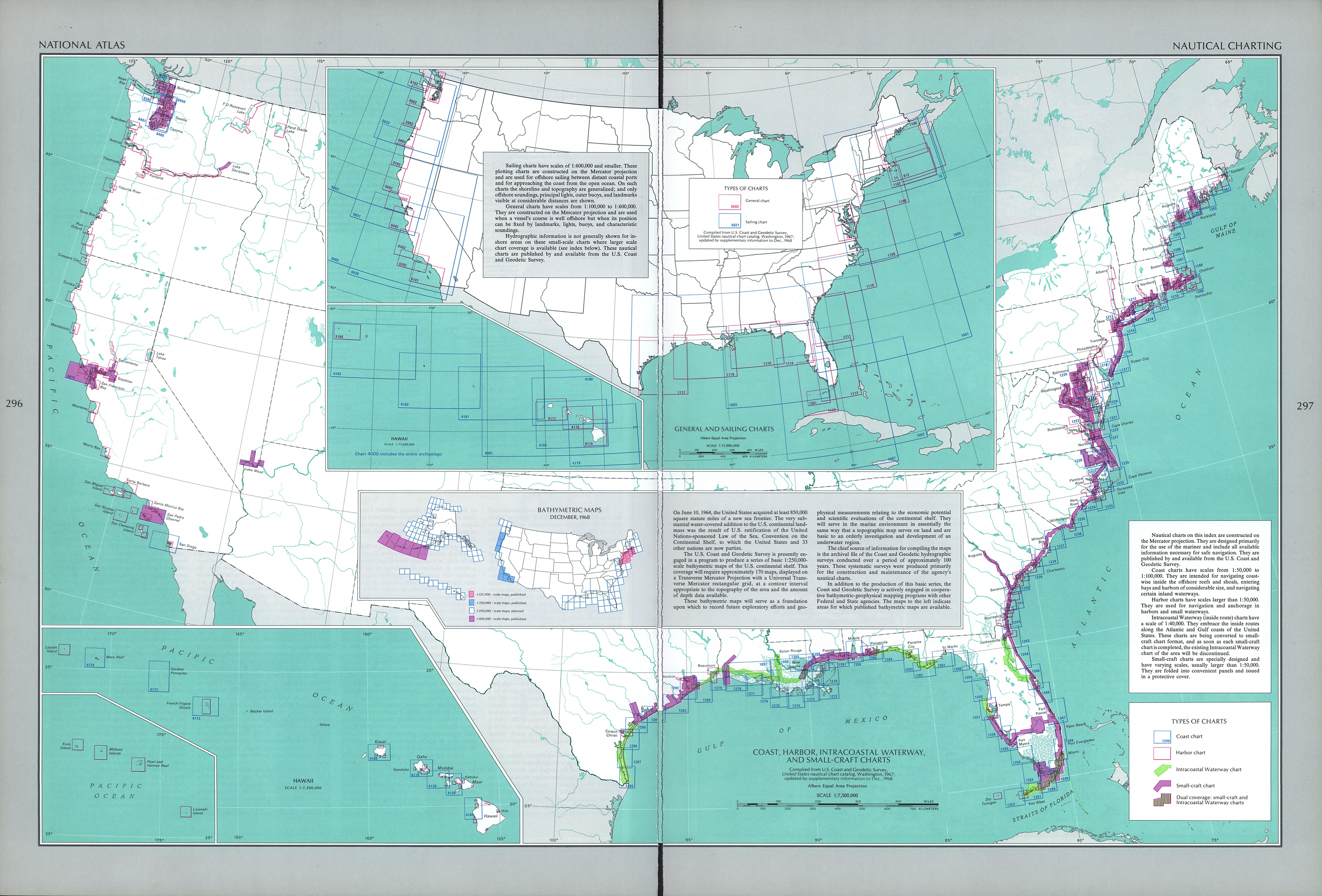 United States Nautical Charting