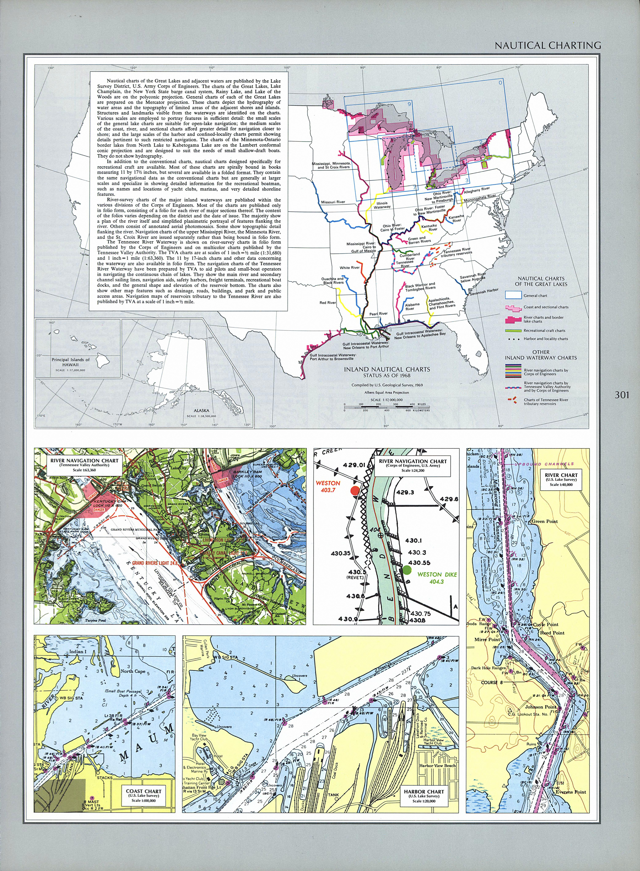 United States Nautical Charting
