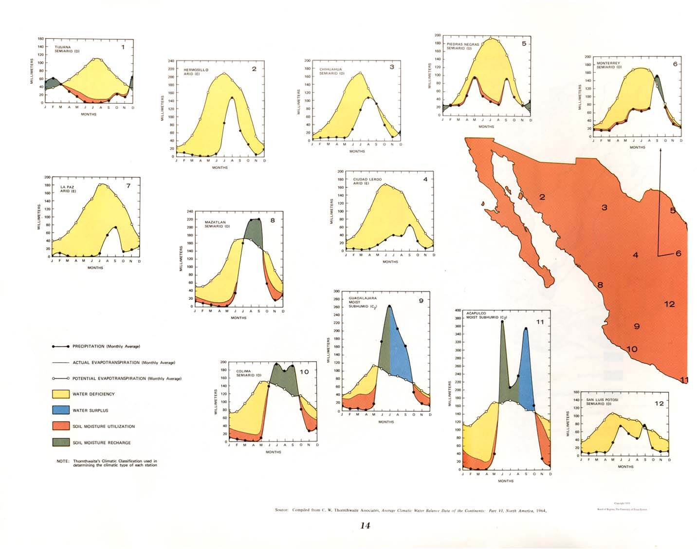 Climatic Water Balance Diagram - West, Mexico