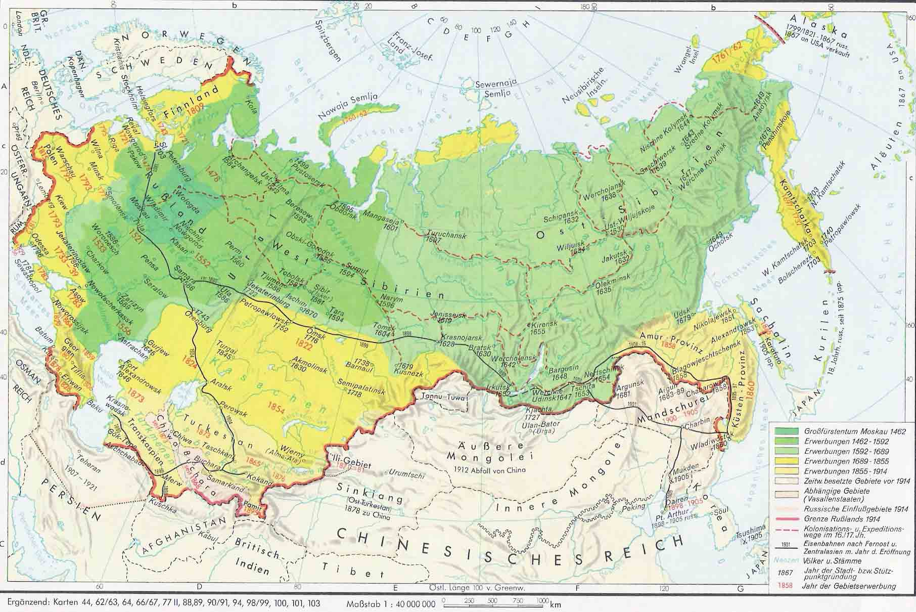 The Rise of Russia 1462-1917