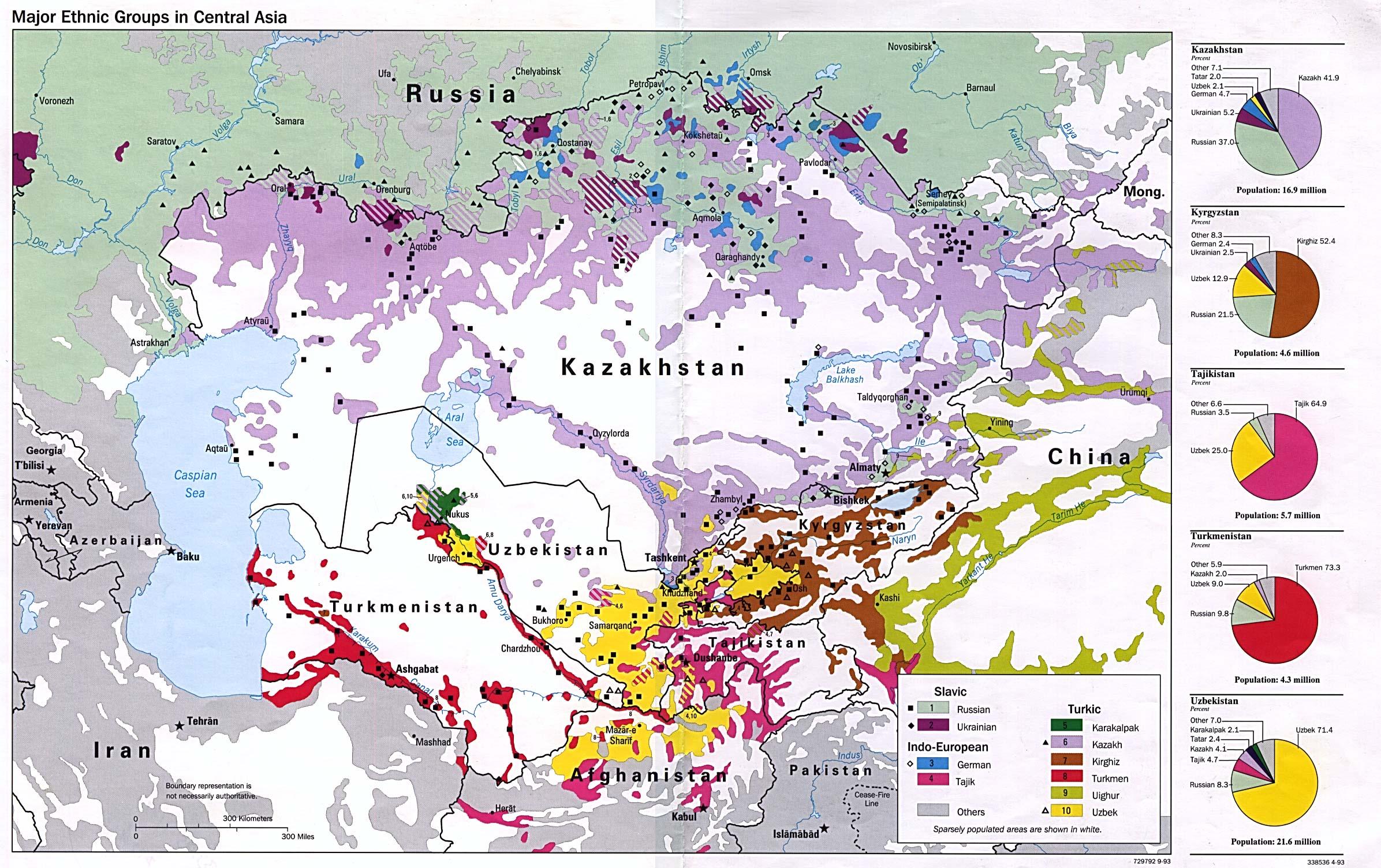 Grupos Étnicos de Asia Central