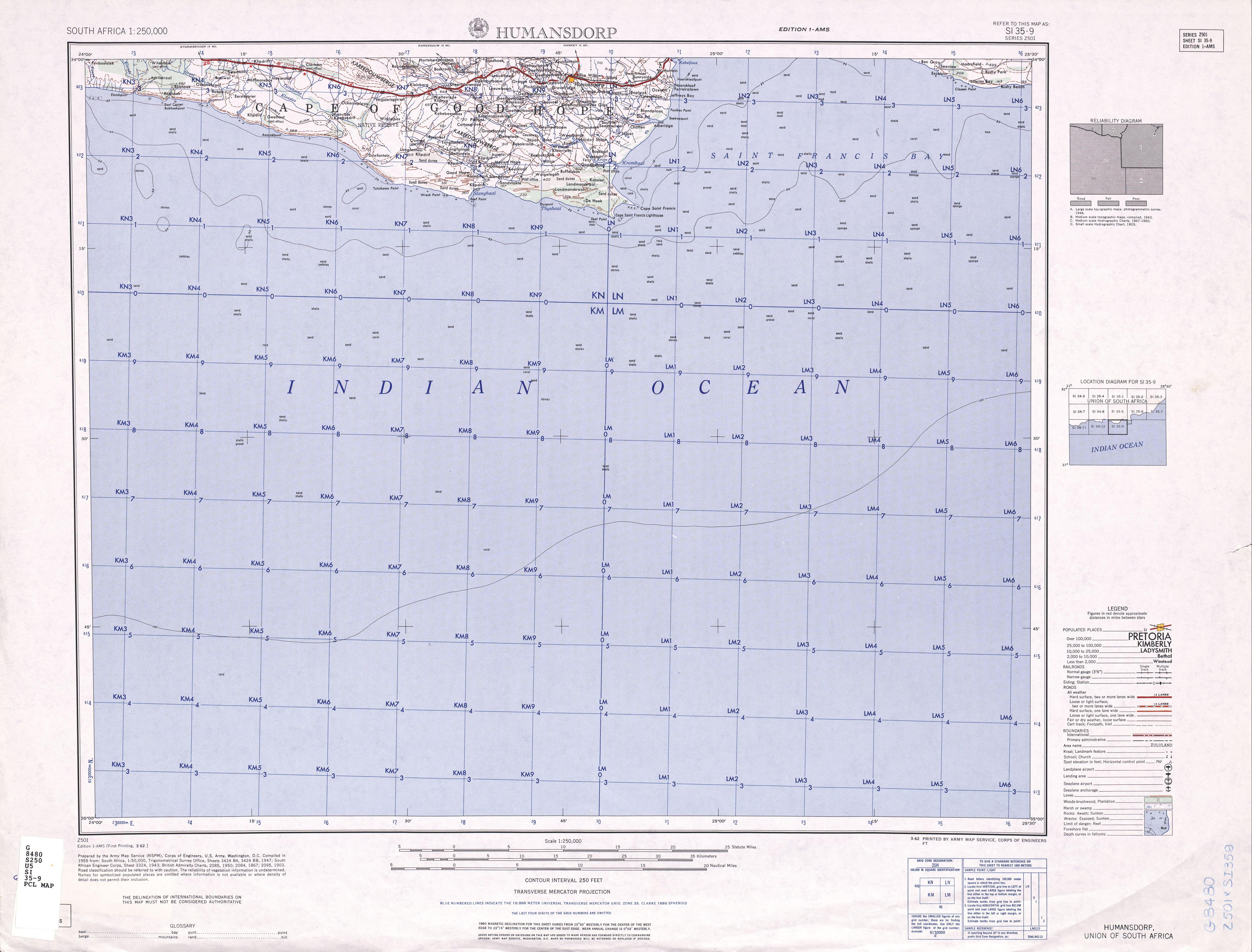 Hoja Humansdorp del Mapa Topográfico de África Meridional 1954