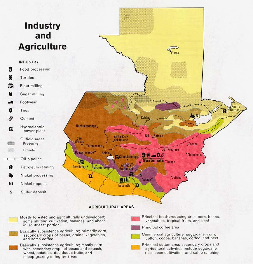 Industria y Agricultura de Guatamala 1983