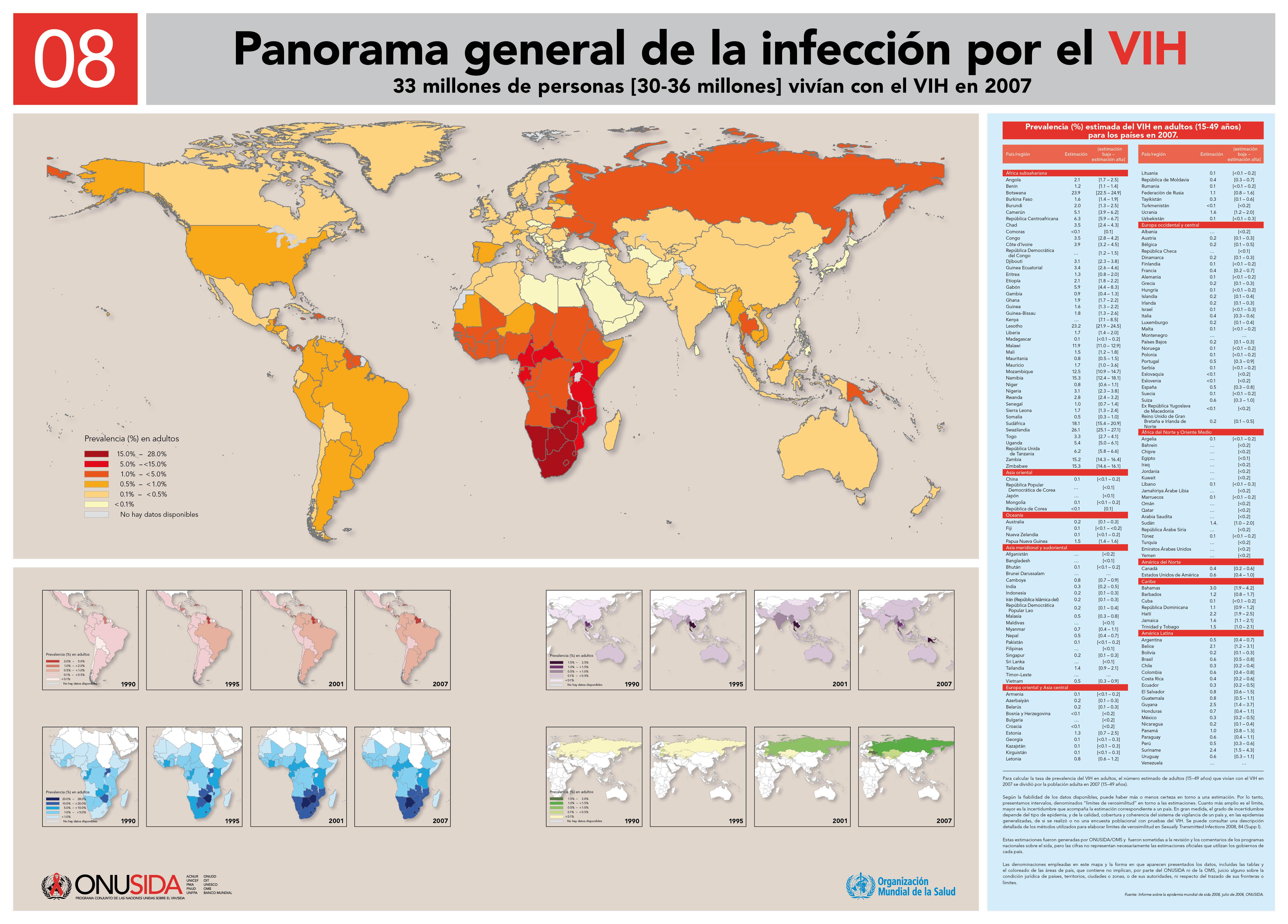 Infectados por el VIH/SIDA en el Mundo 1990-2008