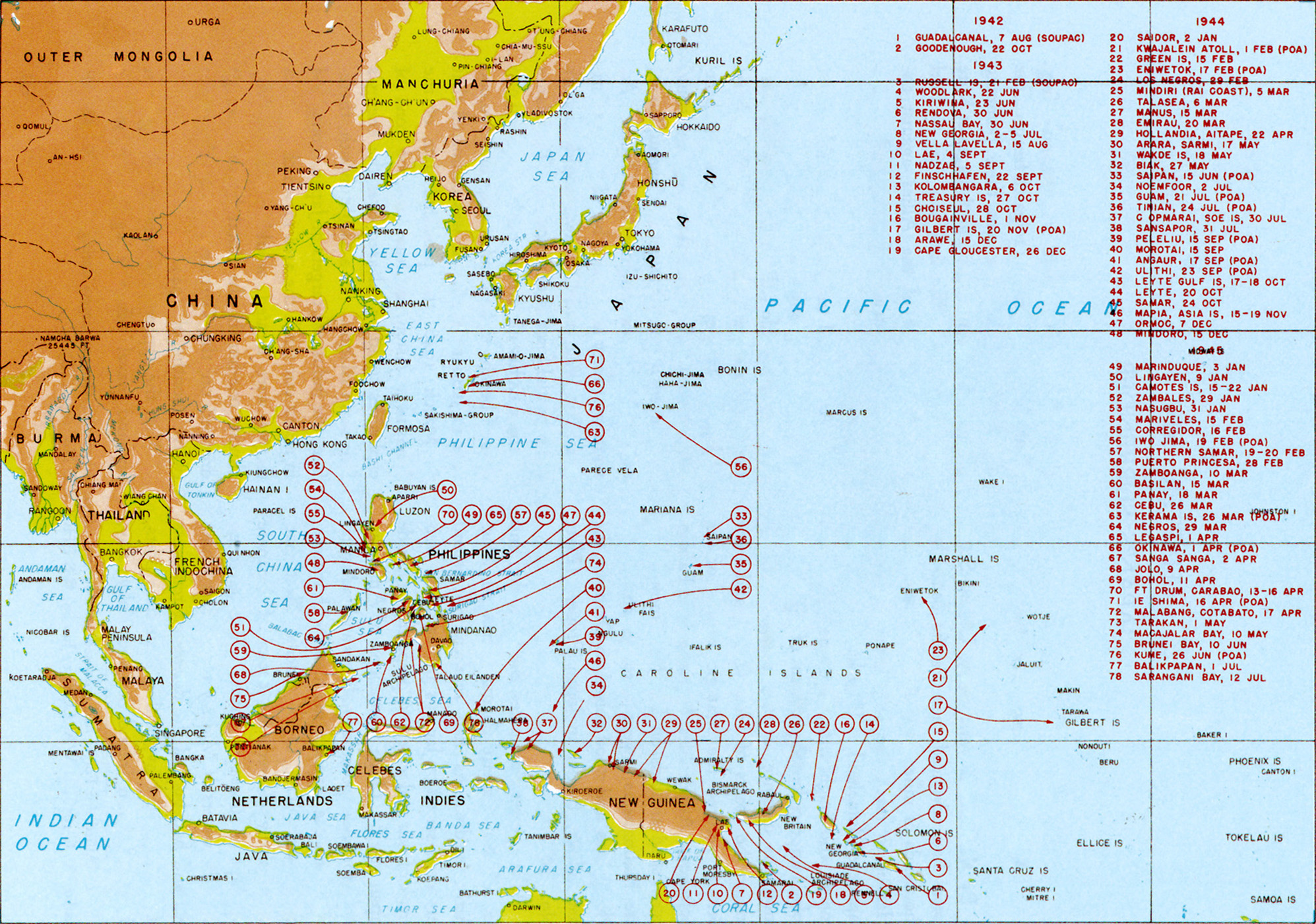 World War II in the Pacific 1942-1945