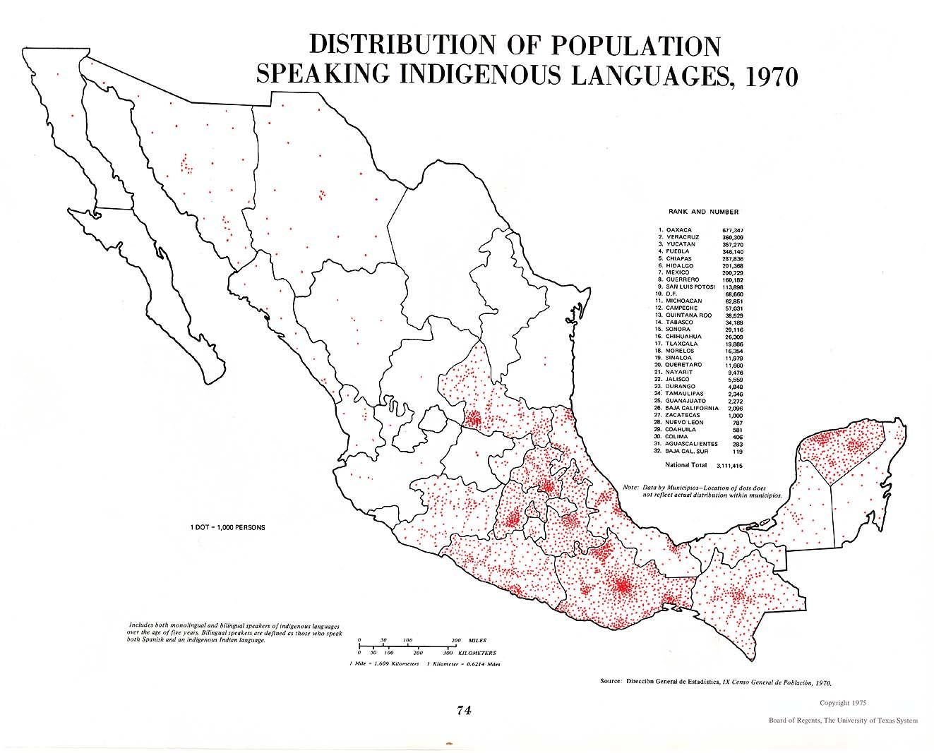 Lenguas Indígenas, México 1970