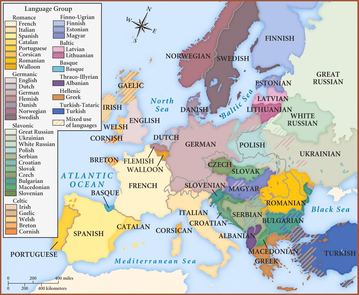 Los grupos lingüísticos de Europa en 1815