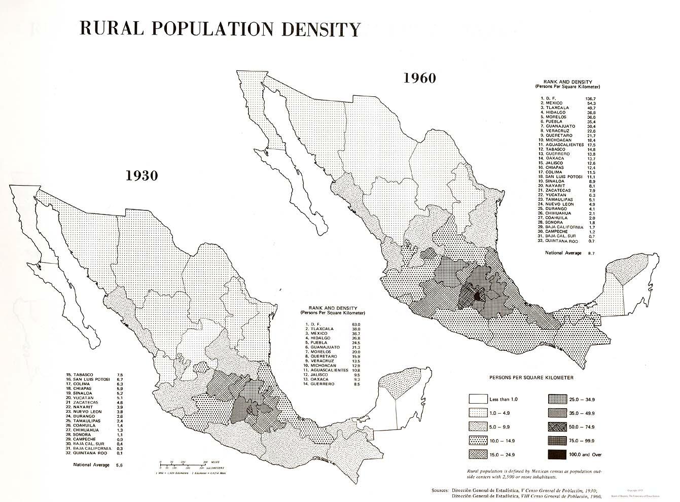 Mapa Densidad de la Población Rural, México 1930, 1960
