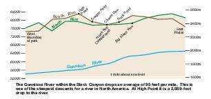 Mapa Perfil del Parque Nacional Cañón Negro del Gunnisonde, Colorado, Estados Unidos