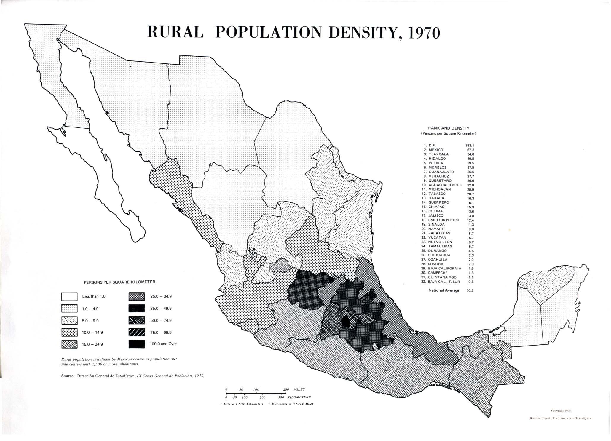 Mapa de Densidad de Población Rural, México 1970