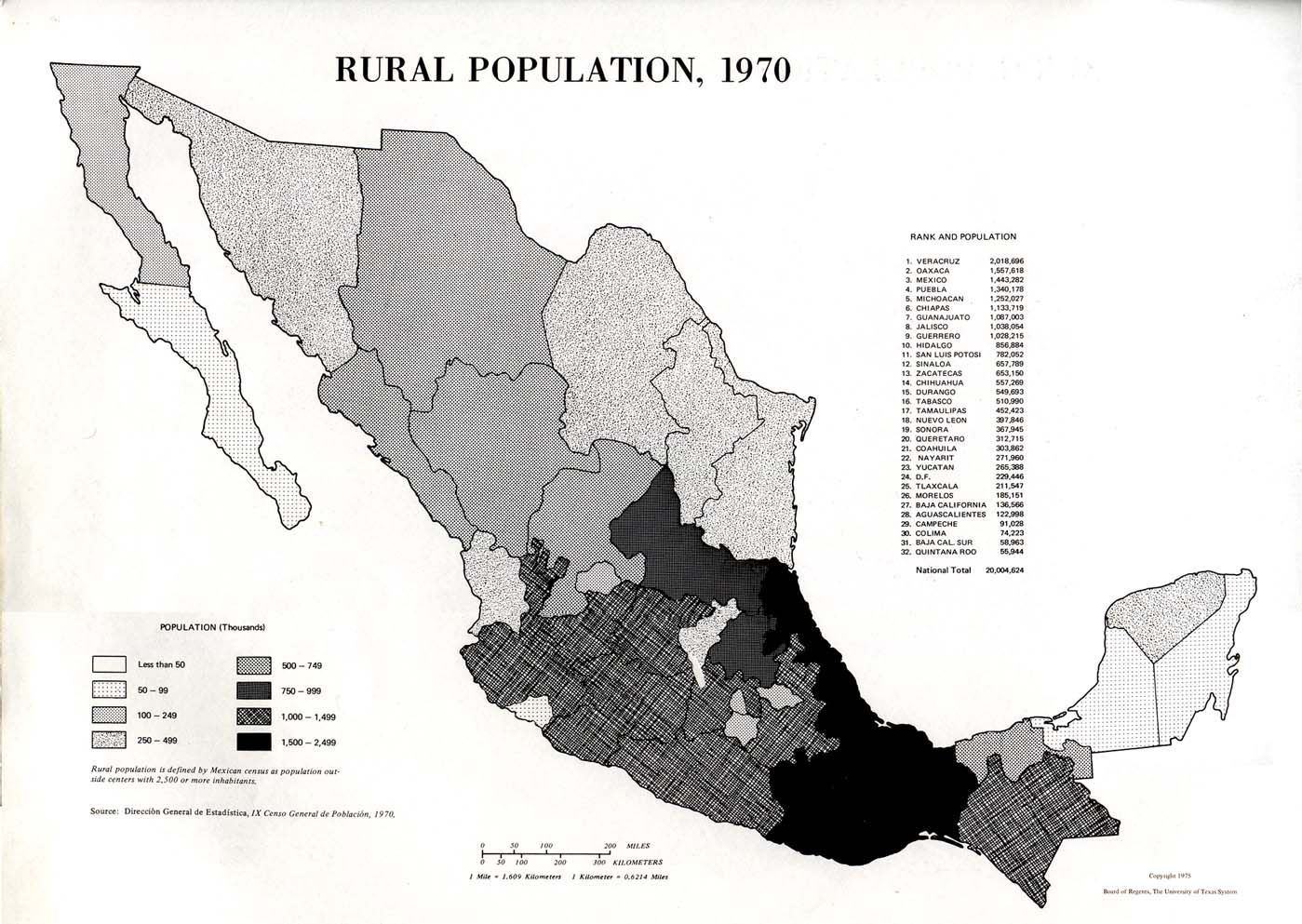 Rural Population Map, Mexico 1970