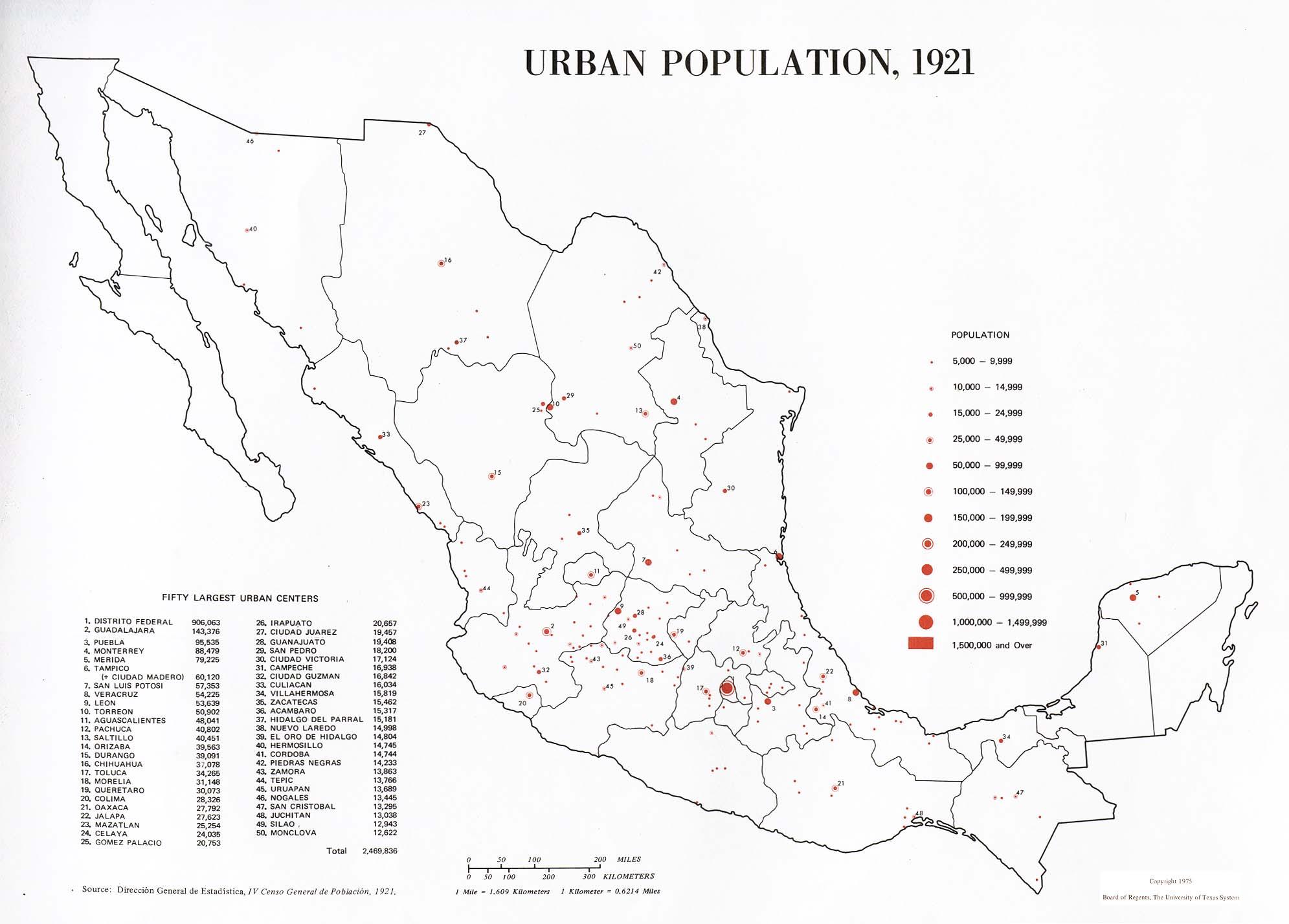 Urban Population Map, Mexico 1921