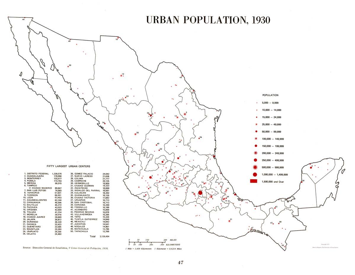 Urban Population Map, Mexico 1930