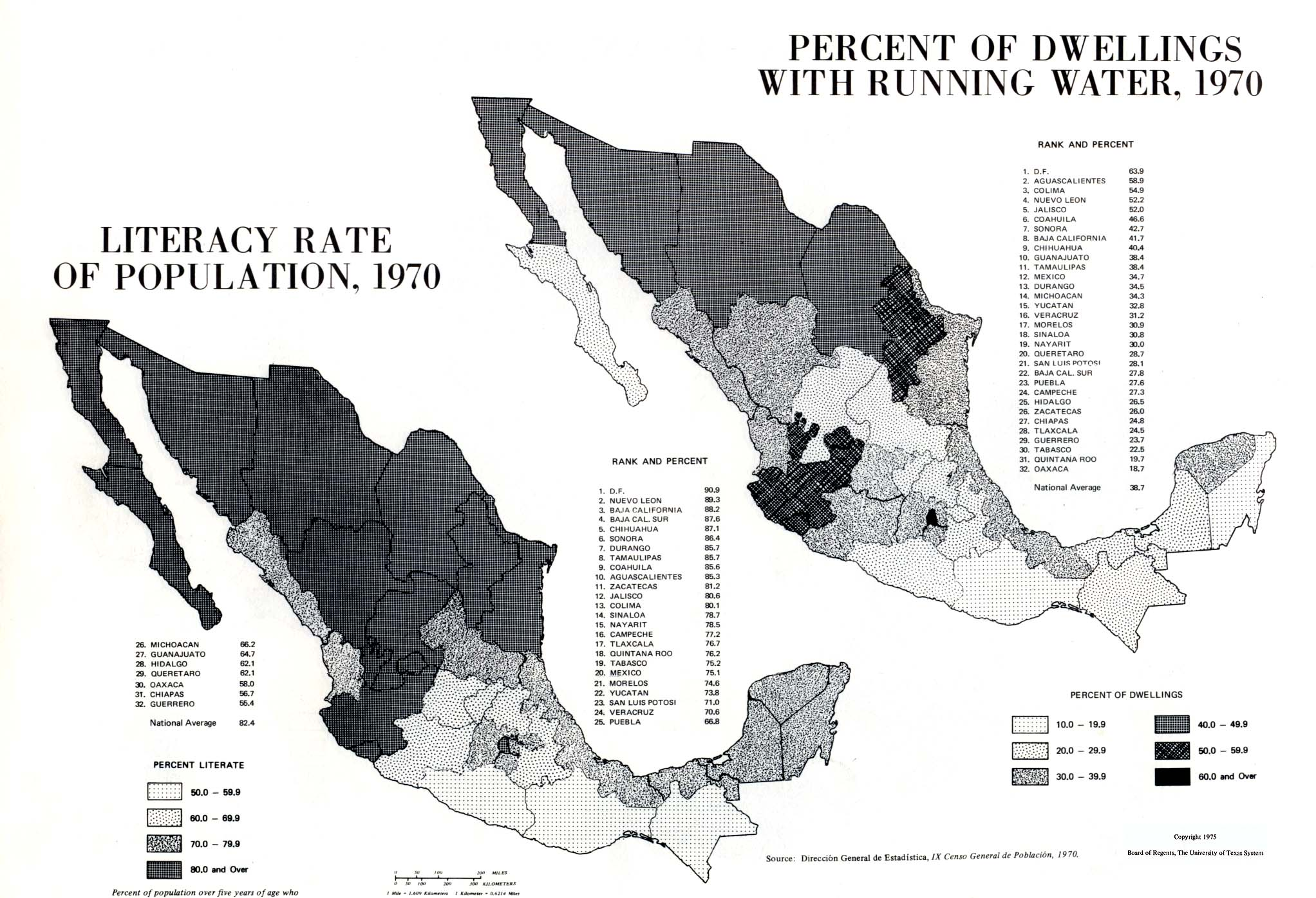 Map of Literacy Rate of Population and Percent of Dwellings with Running Water, Mexico