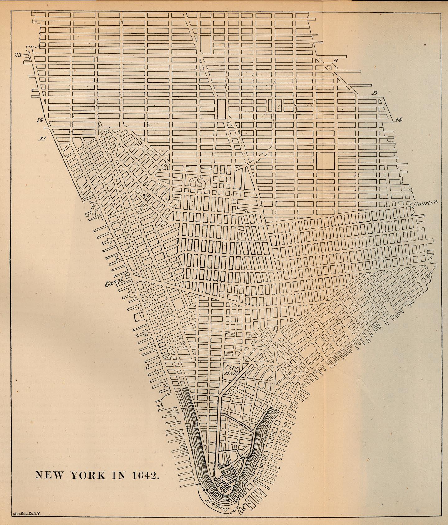 Mapa de la Ciudad de Nueva York, Nueva York, Estados Unidos 1642