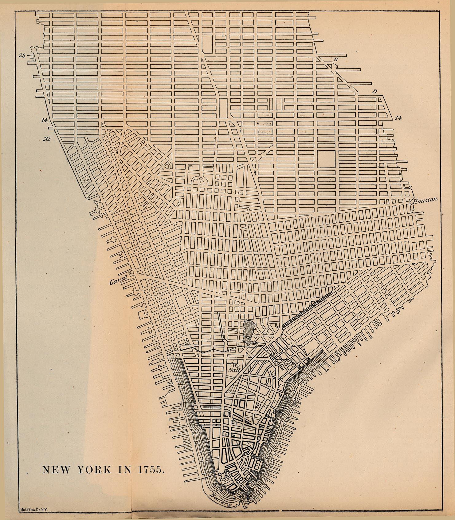 New York City Map, New York, United States 1755