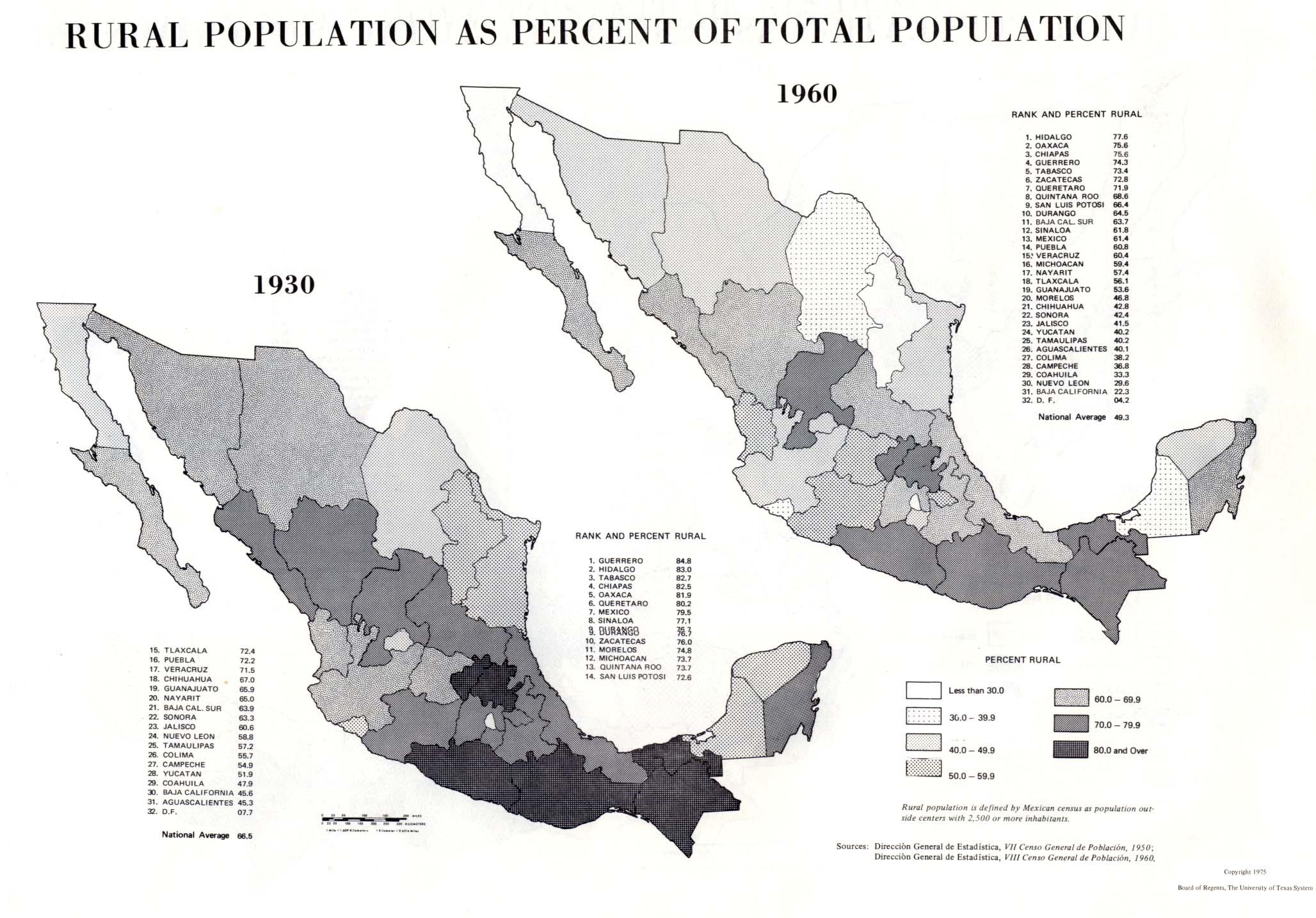Mapa de la Población Rural como Porcentaje de la Población Total, México 1930, 1960