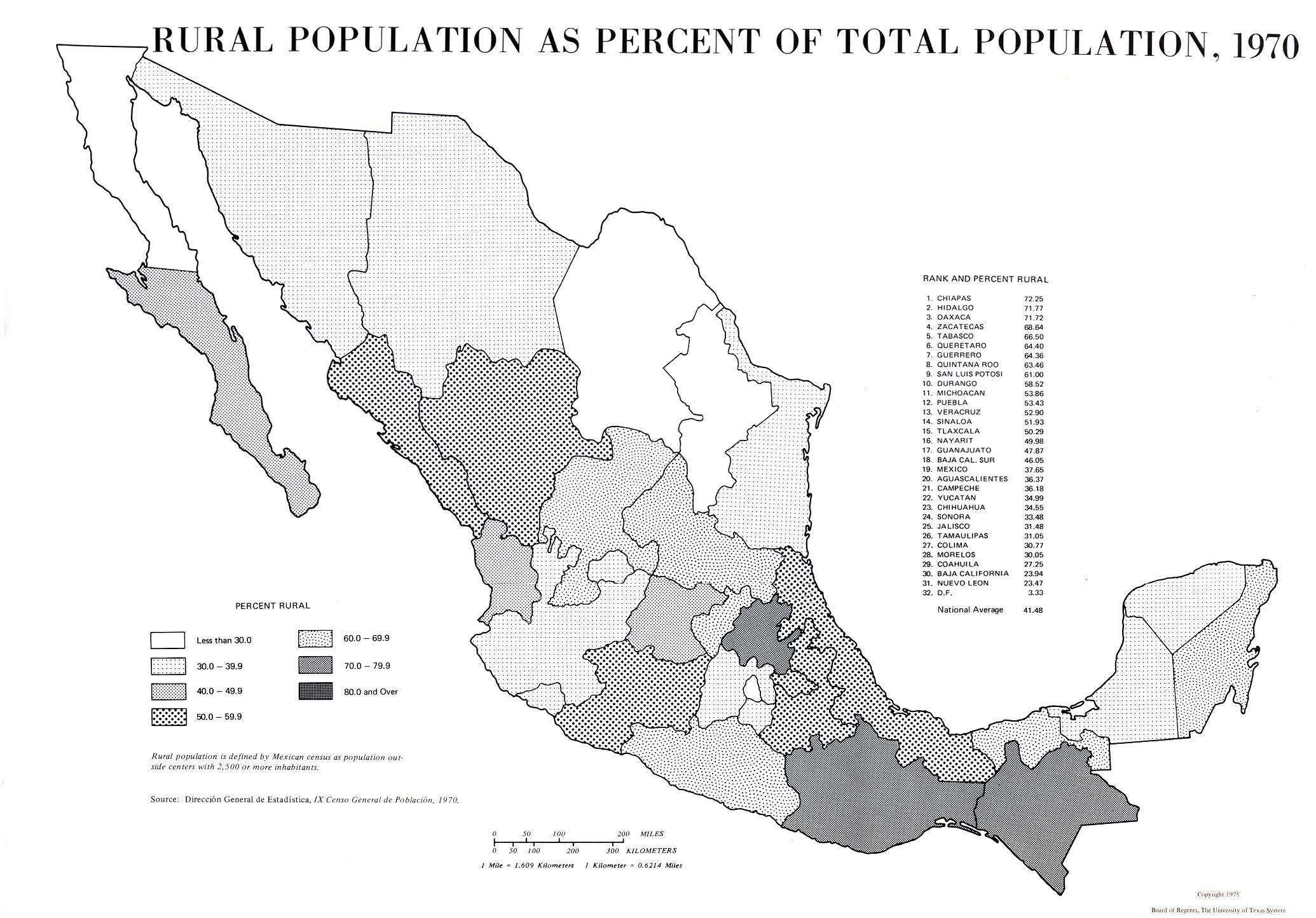 Mapa de la Población Rural como Porcentaje de la Población Total, México 1970