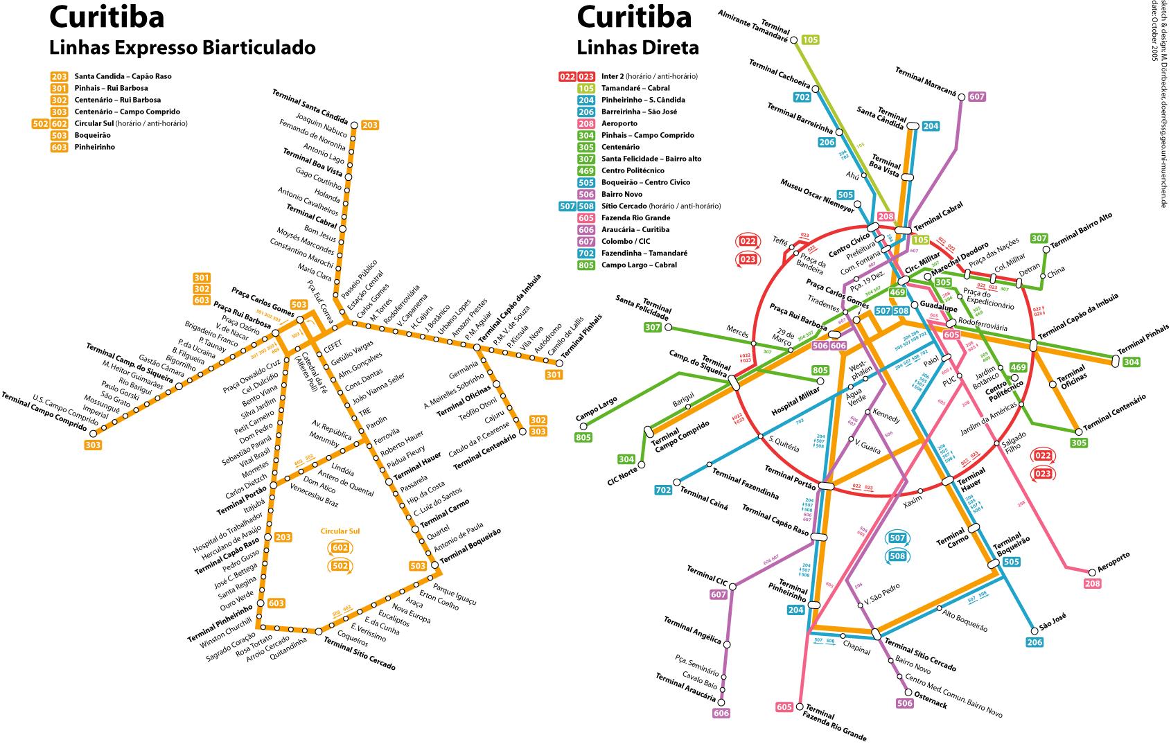 Mapa de la Red de Transporte Publico de Curitiba, Brasil
