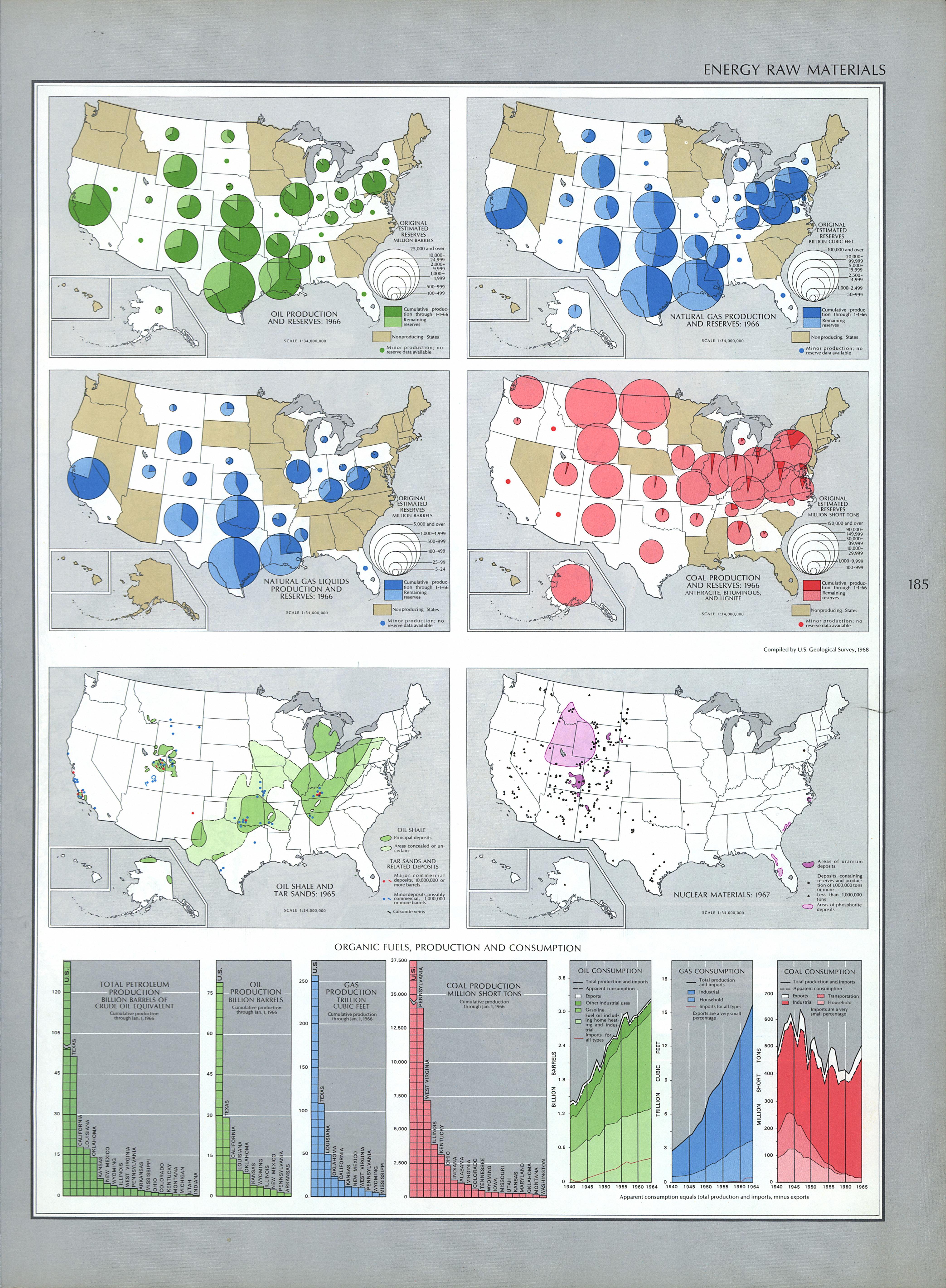Mapa de las Materias Primas Energéticas, Estados Unidos