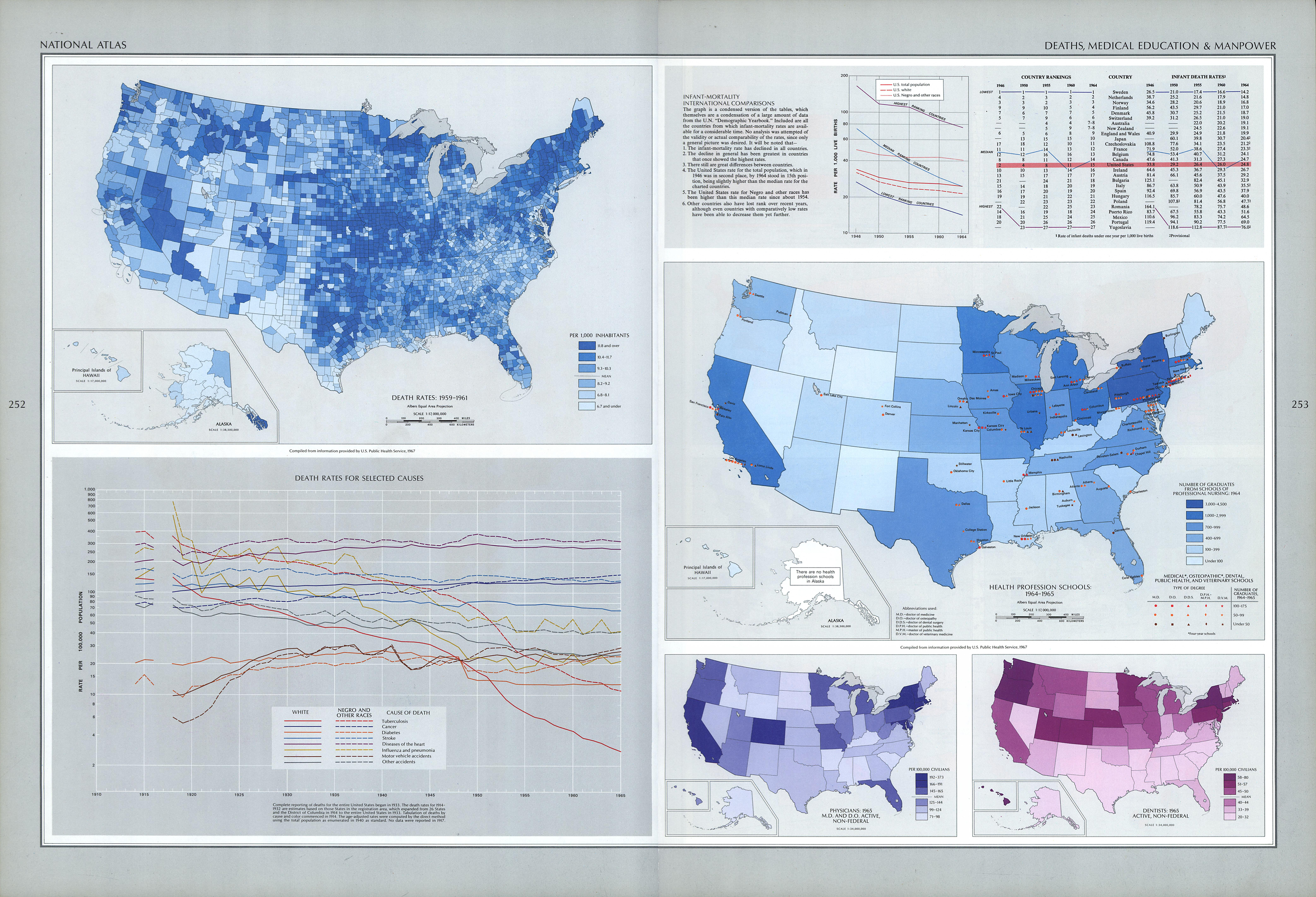 United States Deaths, Medical Education and Manpower Map