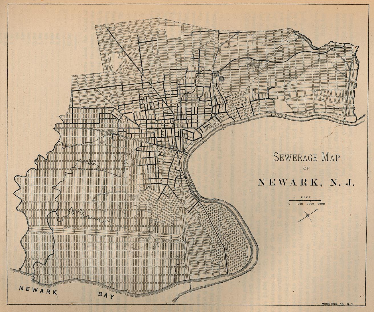 Mapa del Alcantarillado de NeGuerrak, Nueva Jersey, Estados Unidos 1880