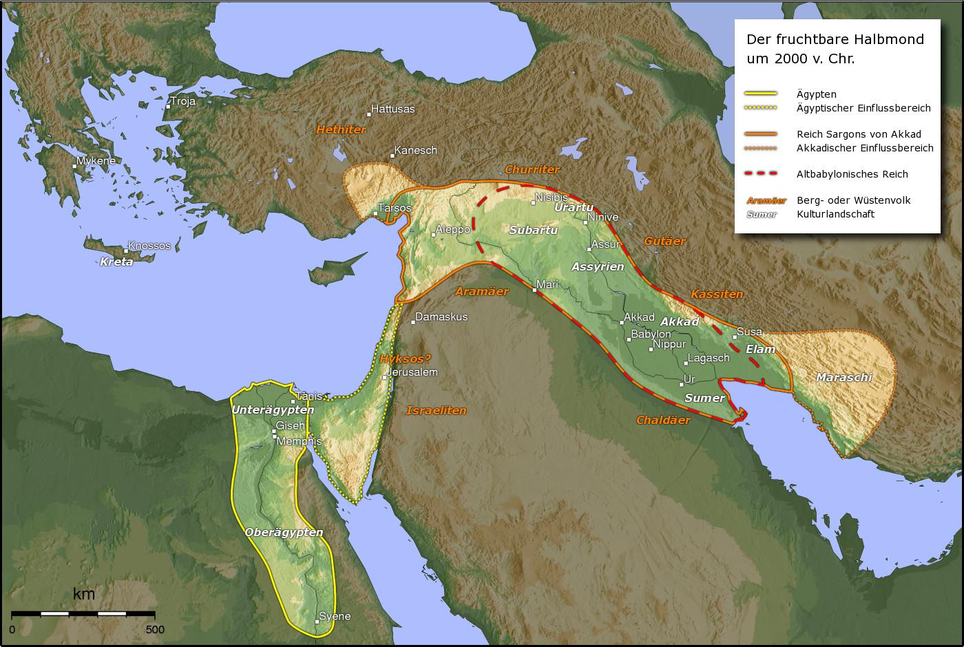 Oriente Medio 2000 aC