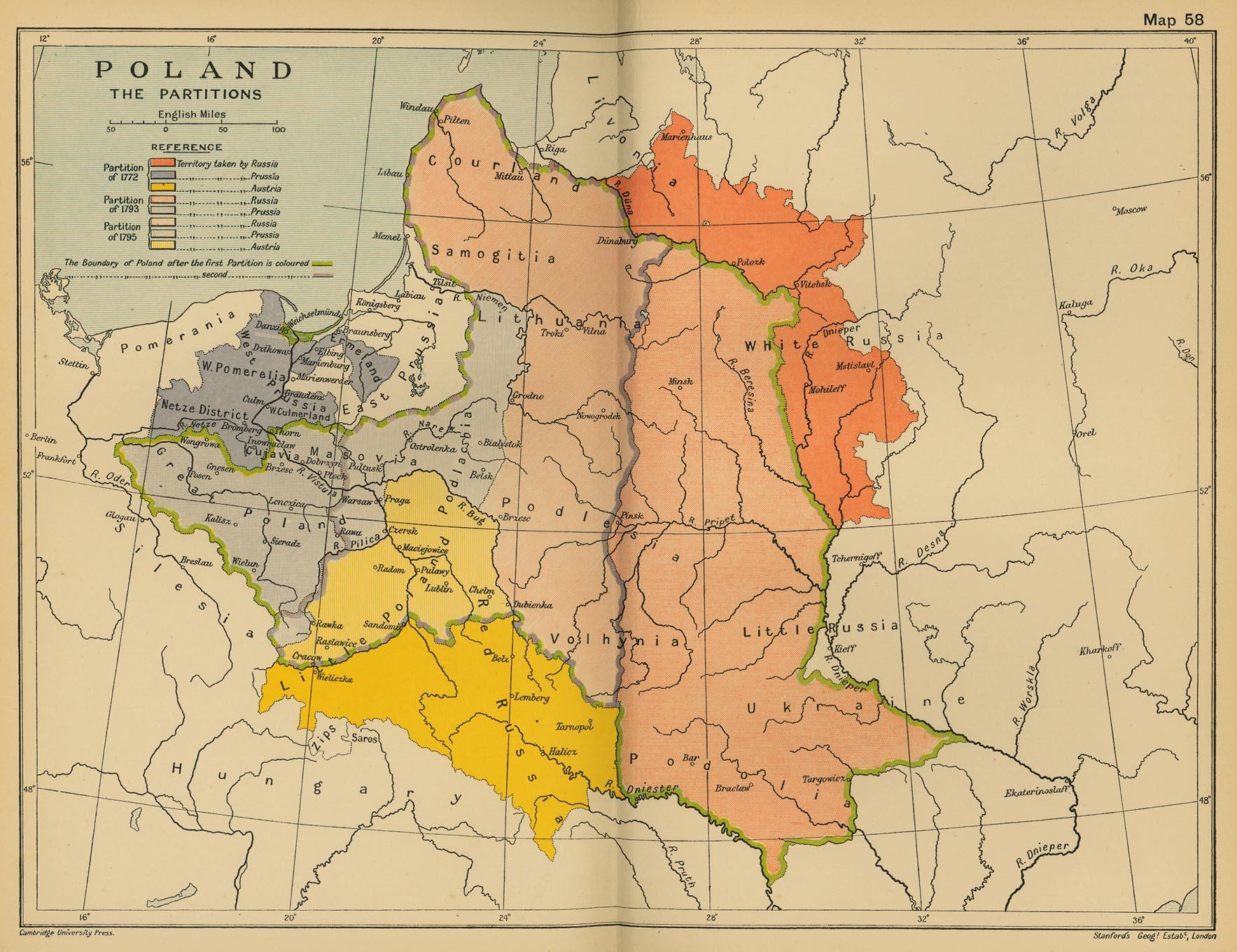 Particiones de Polonia
