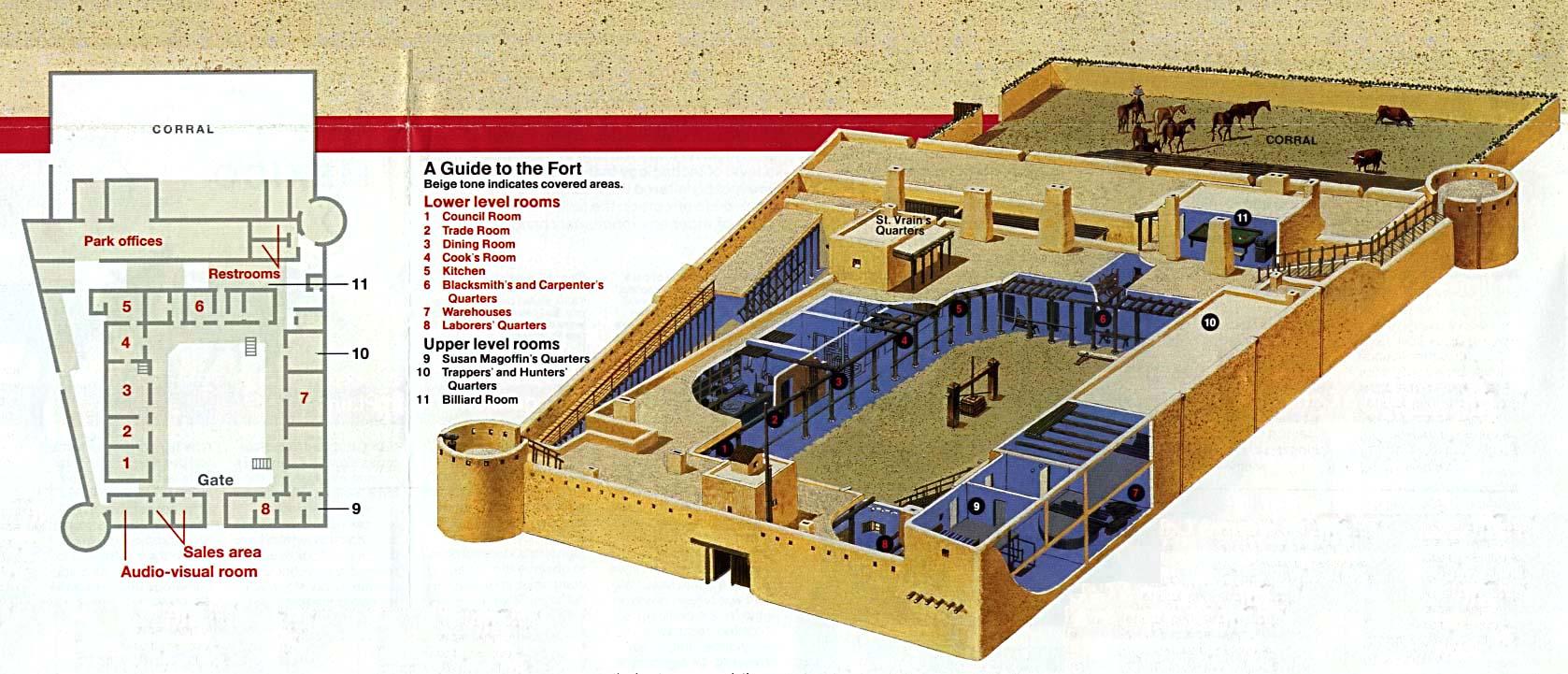 Plano Esquema Sitio Histórico Nacional Bent's Old Fort, Colorado, Estados Unidos