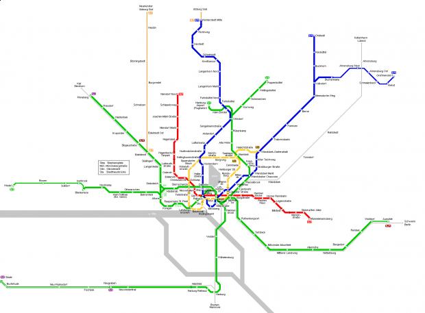 Metro de Hamburgo