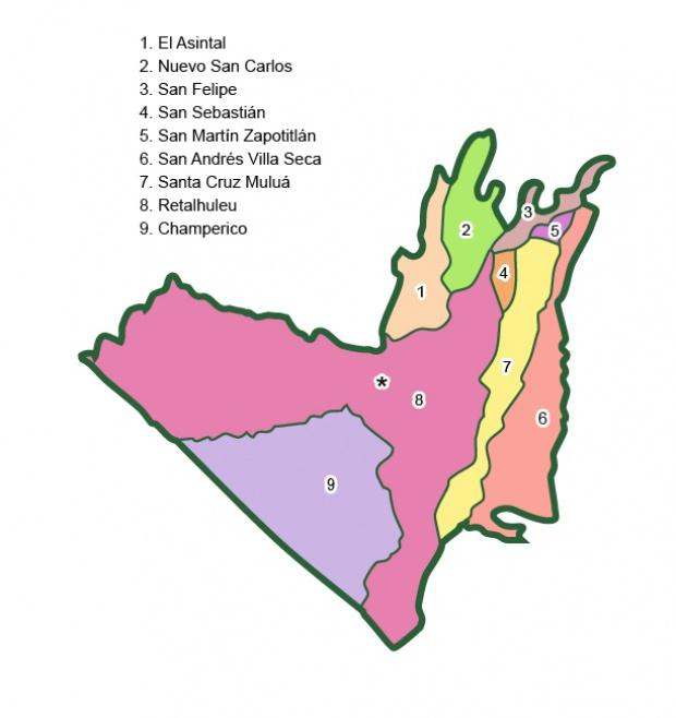 Municipios de Retalhuleu