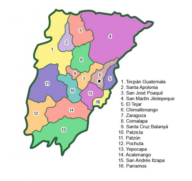 Municipios de Chimaltenango