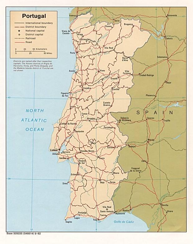 Mapa Político de Portugal