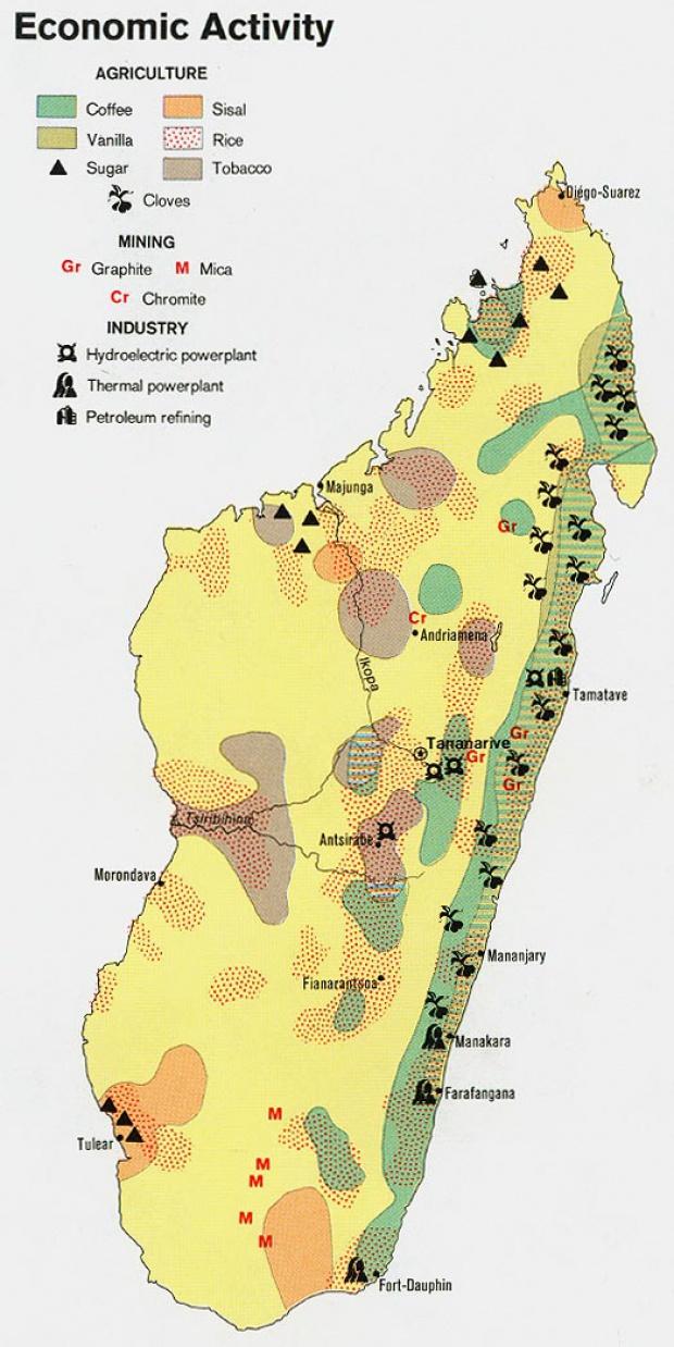 Mapa de la Actividad Económica de Madagascar