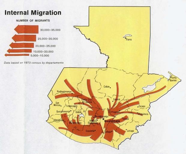Mapa de la Migración Interna de Guatemala