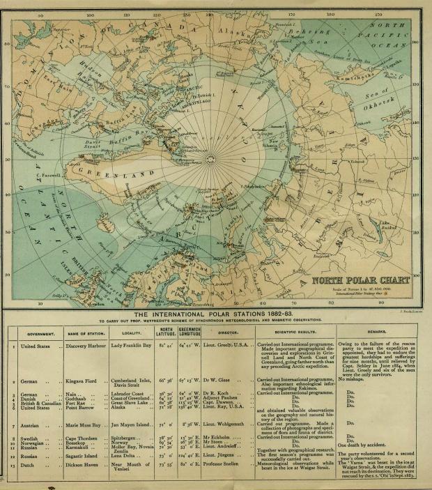 Mapa del Polo Norte 1885